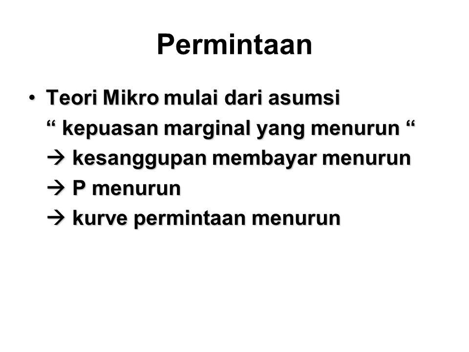 Permintaan Teori Mikro mulai dari asumsi