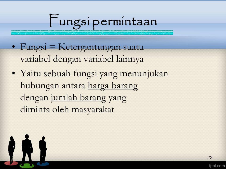 Fungsi permintaan Fungsi = Ketergantungan suatu variabel dengan variabel lainnya.
