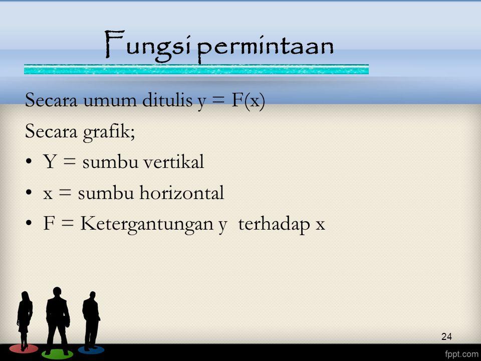 Fungsi permintaan Secara umum ditulis y = F(x) Secara grafik;