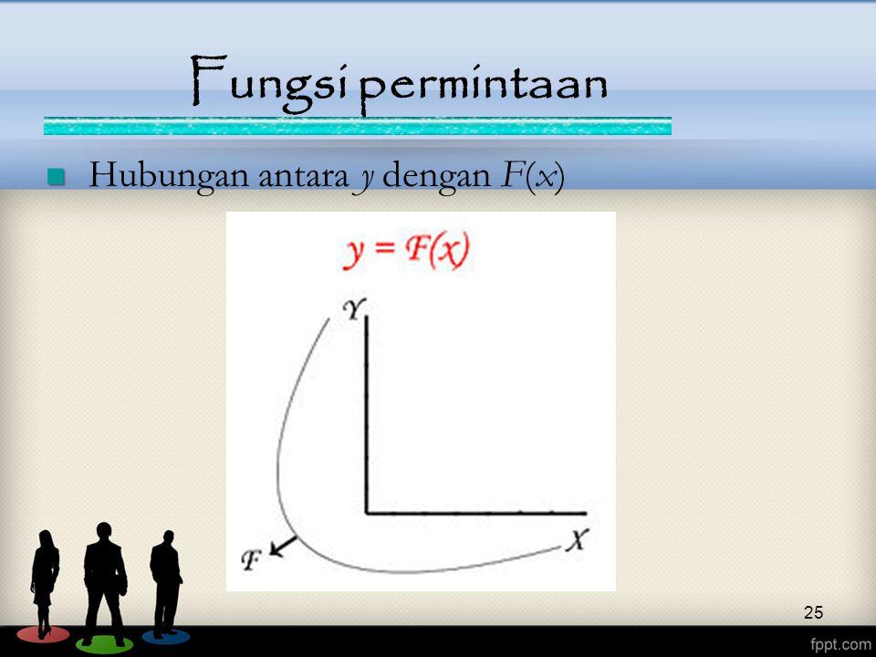 Fungsi permintaan Hubungan antara y dengan F(x)