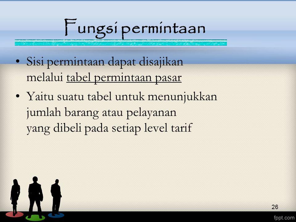 Fungsi permintaan Sisi permintaan dapat disajikan melalui tabel permintaan pasar.