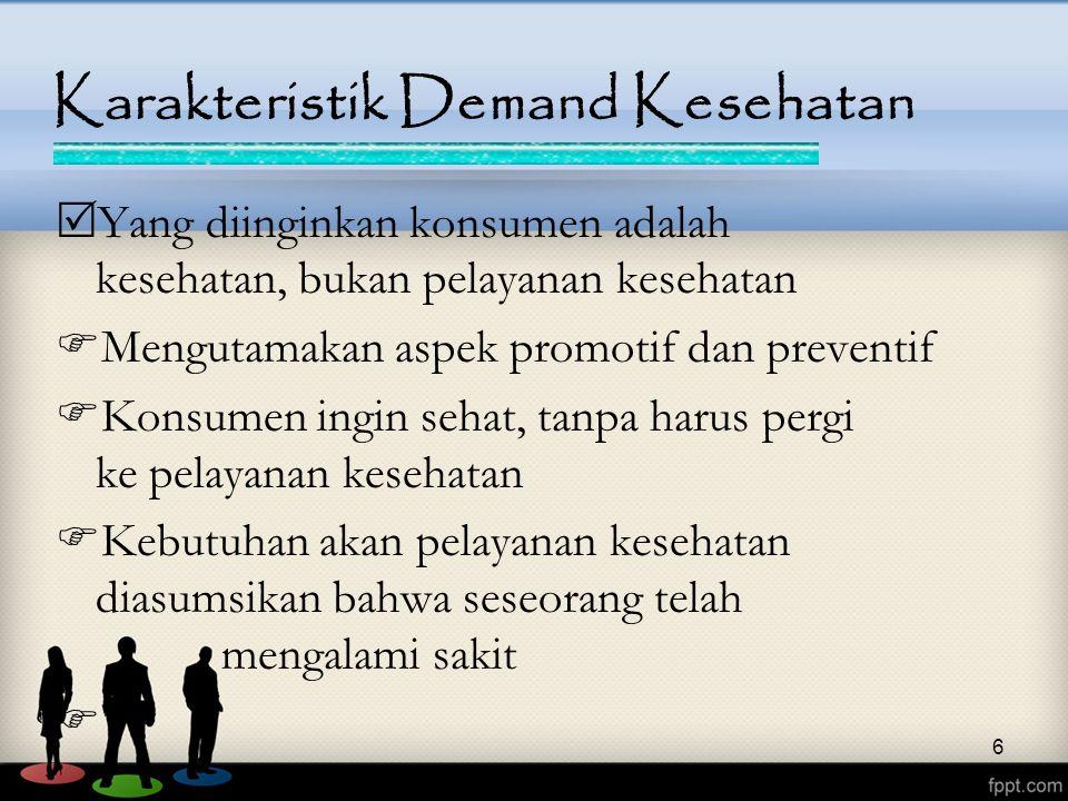 Karakteristik Demand Kesehatan