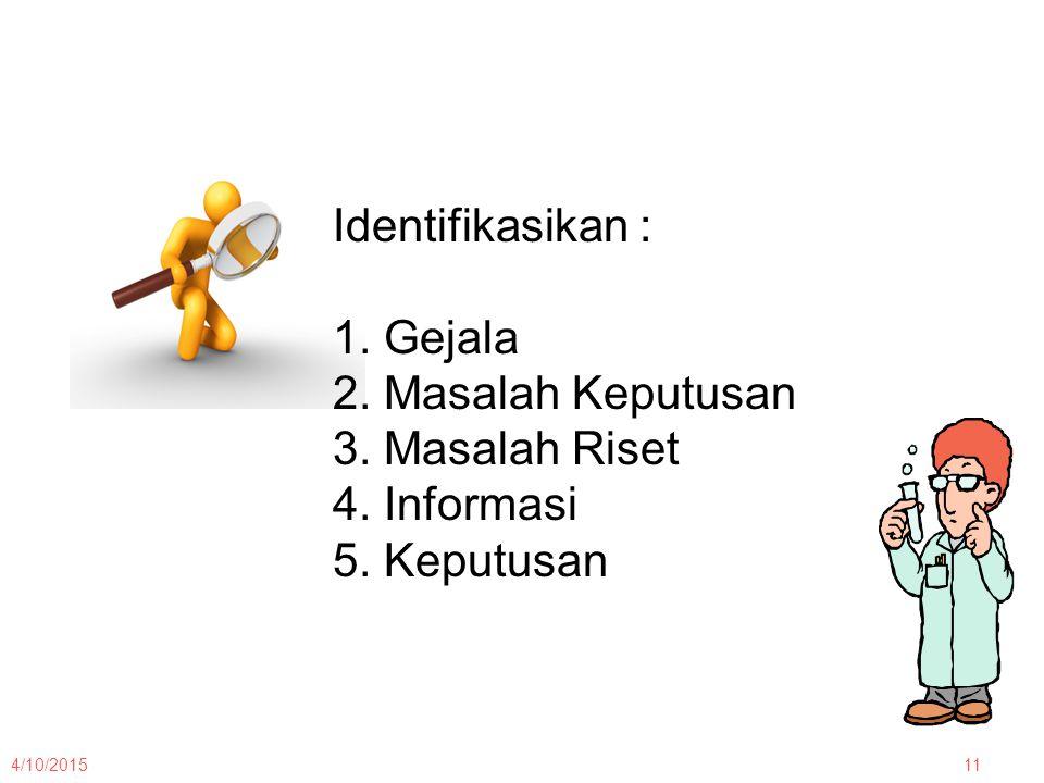Identifikasikan : 1. Gejala 2. Masalah Keputusan 3. Masalah Riset