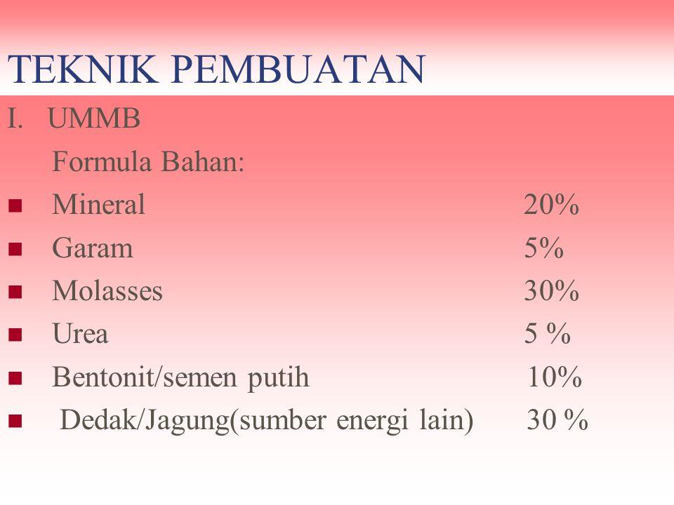 TEKNIK PEMBUATAN I. UMMB Formula Bahan: Mineral 20% Garam 5%