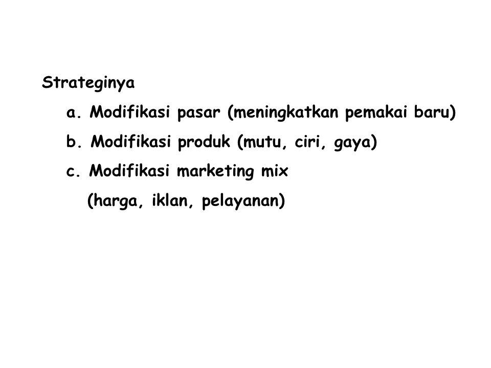 Strateginya a. Modifikasi pasar (meningkatkan pemakai baru) b. Modifikasi produk (mutu, ciri, gaya)