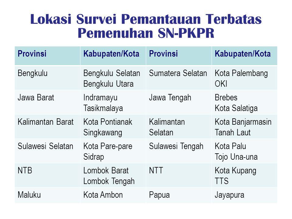 Lokasi Survei Pemantauan Terbatas Pemenuhan SN-PKPR