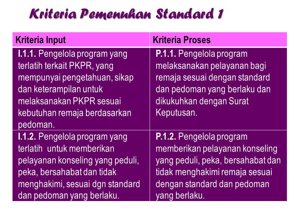 Kriteria Pemenuhan Standard 1