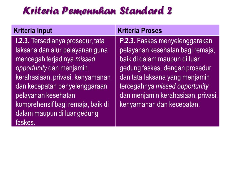 Kriteria Pemenuhan Standard 2