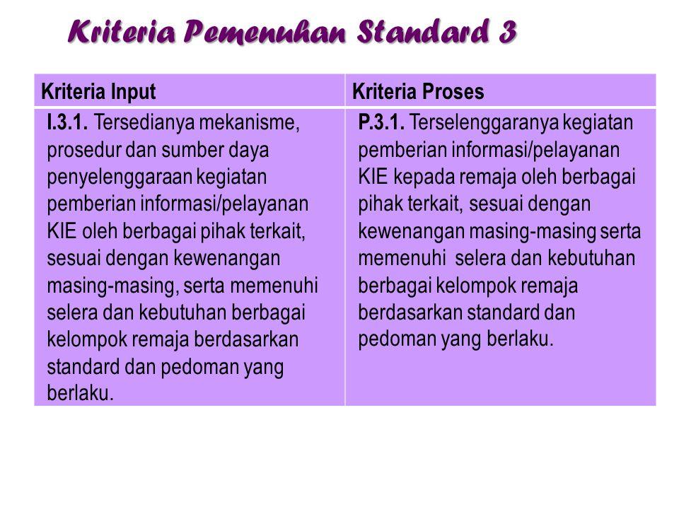 Kriteria Pemenuhan Standard 3