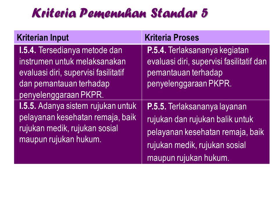 Kriteria Pemenuhan Standar 5