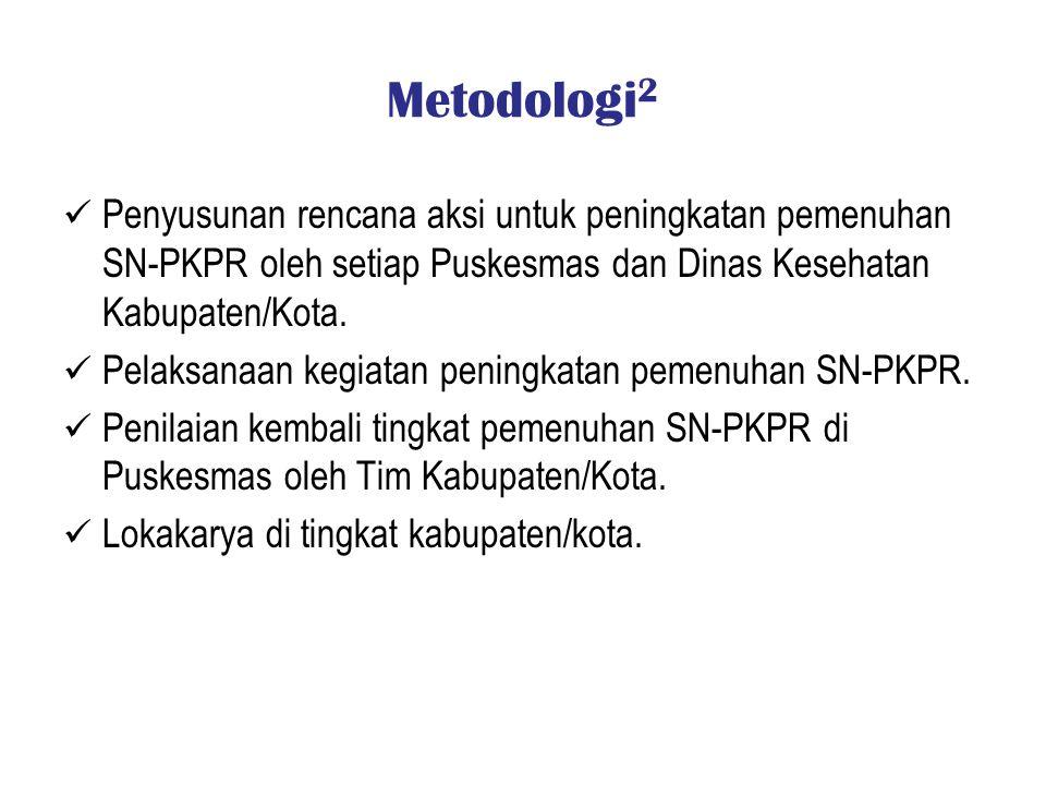 Metodologi2 Penyusunan rencana aksi untuk peningkatan pemenuhan SN-PKPR oleh setiap Puskesmas dan Dinas Kesehatan Kabupaten/Kota.