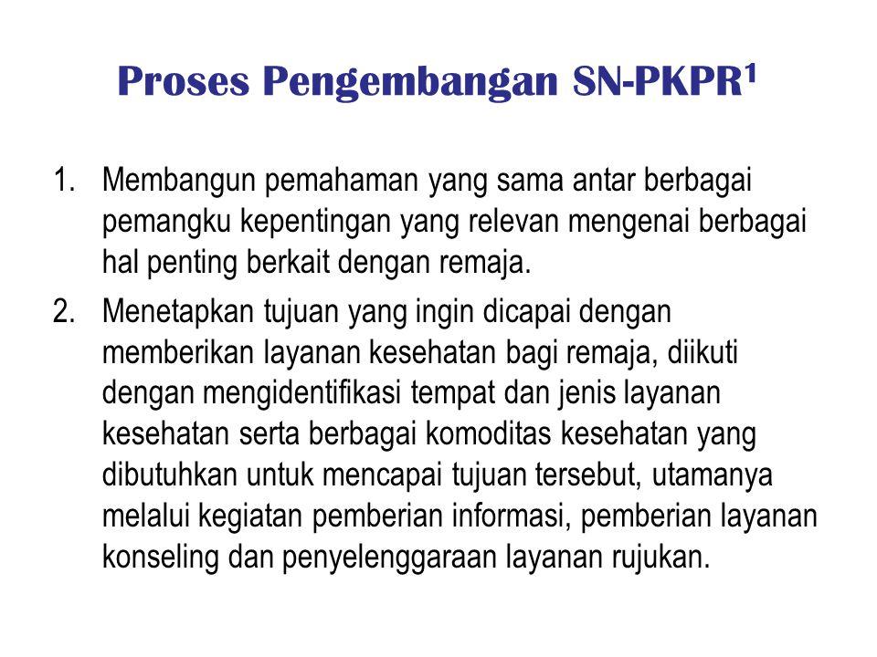 Proses Pengembangan SN-PKPR1