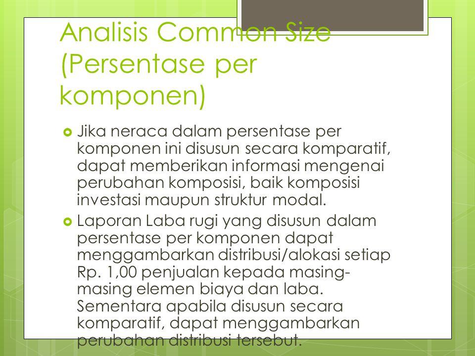 Analisis Common Size (Persentase per komponen)