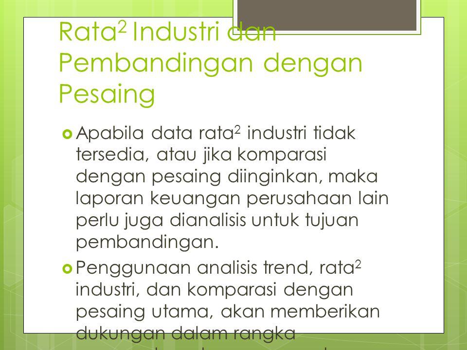 Rata2 Industri dan Pembandingan dengan Pesaing