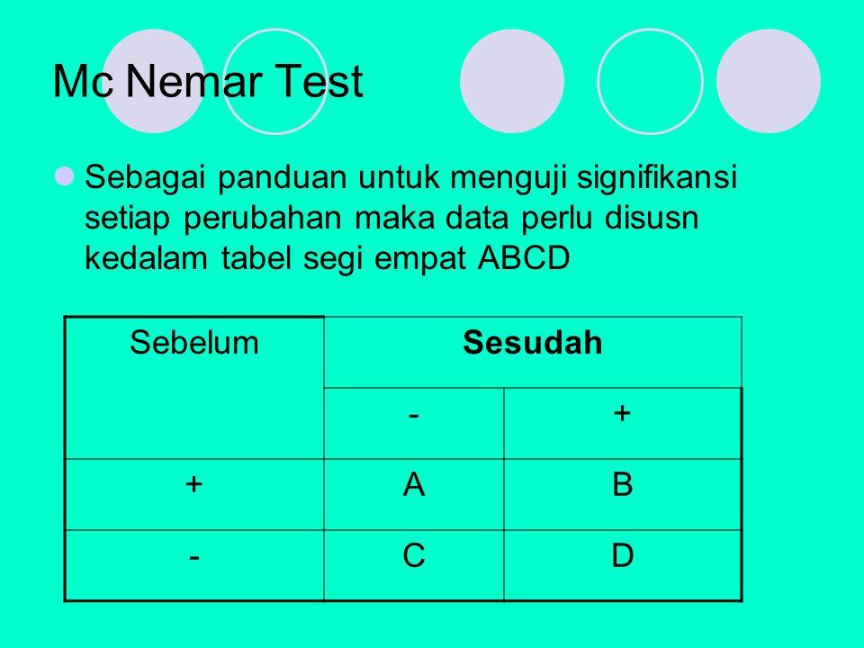 Mc Nemar Test Sebagai panduan untuk menguji signifikansi setiap perubahan maka data perlu disusn kedalam tabel segi empat ABCD.