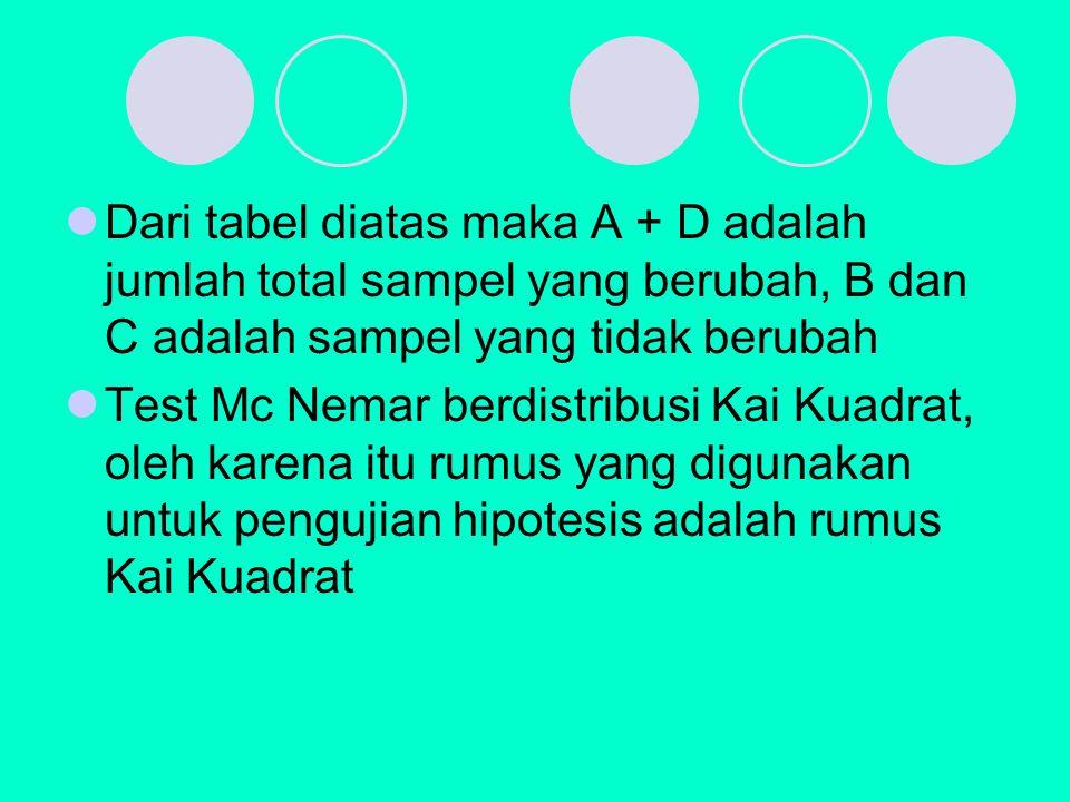 Dari tabel diatas maka A + D adalah jumlah total sampel yang berubah, B dan C adalah sampel yang tidak berubah