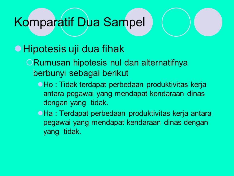 Komparatif Dua Sampel Hipotesis uji dua fihak