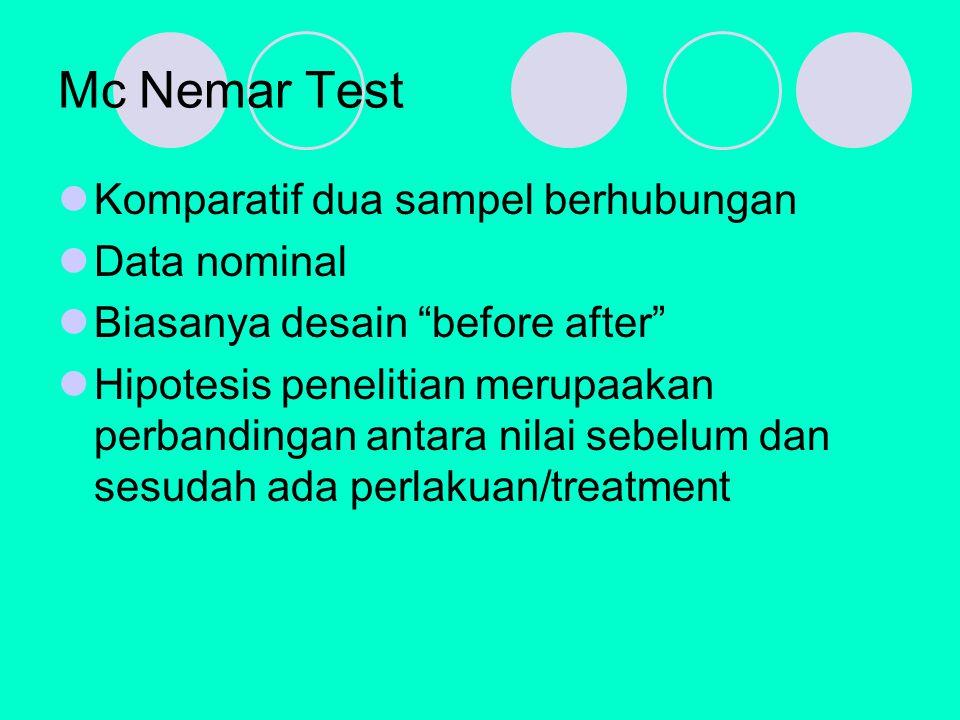 Mc Nemar Test Komparatif dua sampel berhubungan Data nominal
