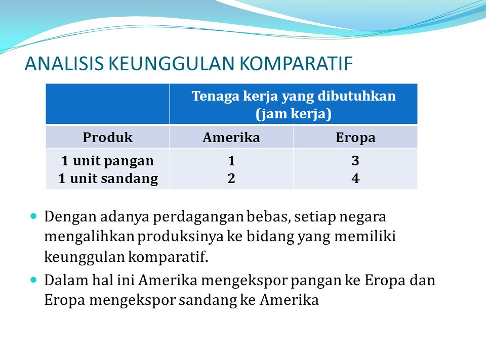 ANALISIS KEUNGGULAN KOMPARATIF