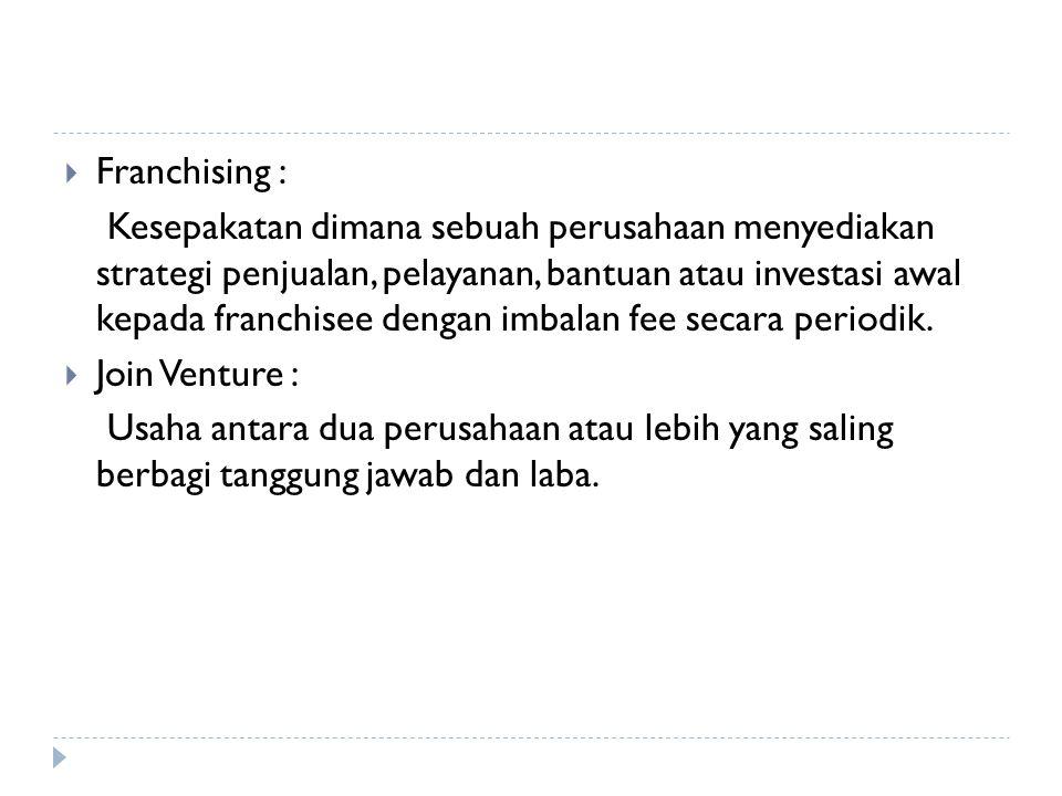 Franchising :