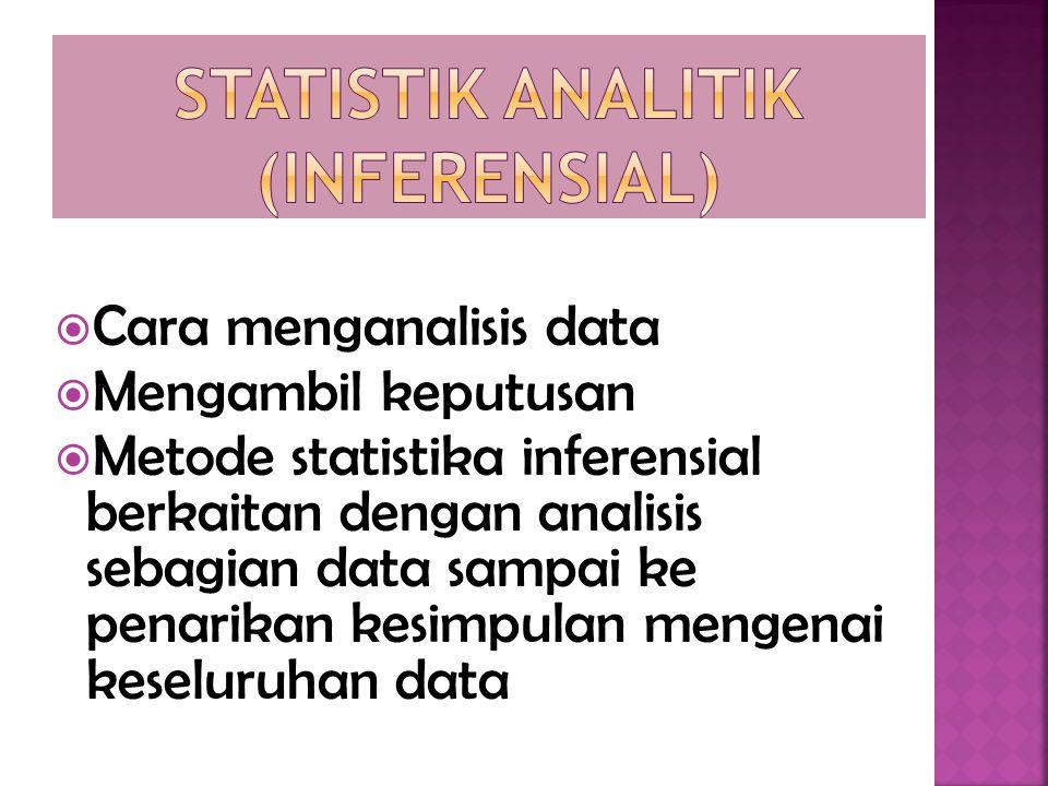 STATISTIK ANALITIK (INFERENSIAL)