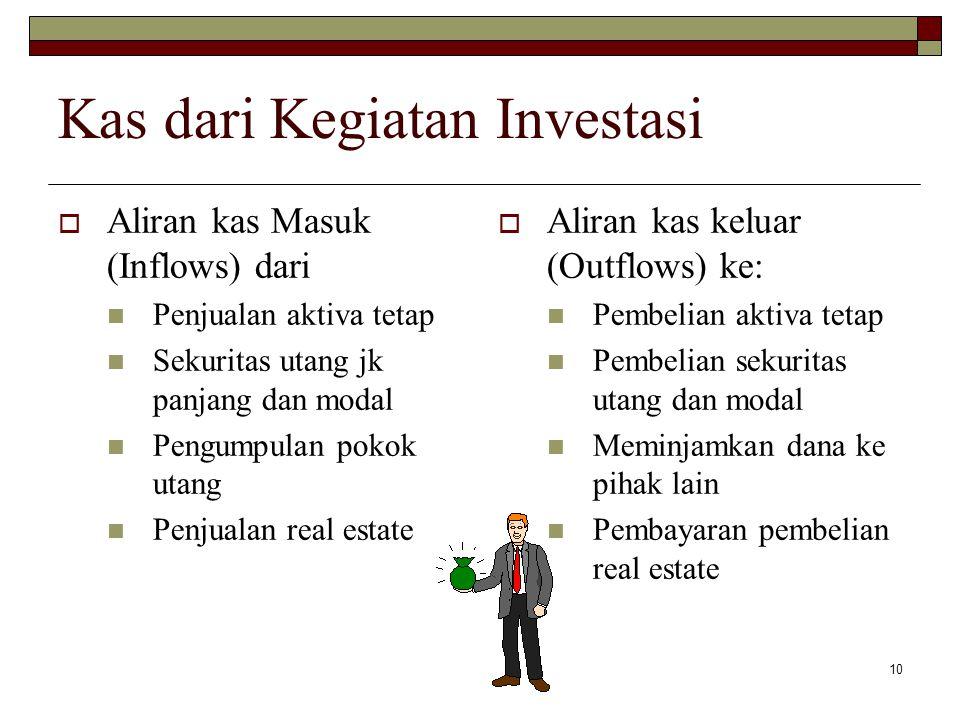 Kas dari Kegiatan Investasi