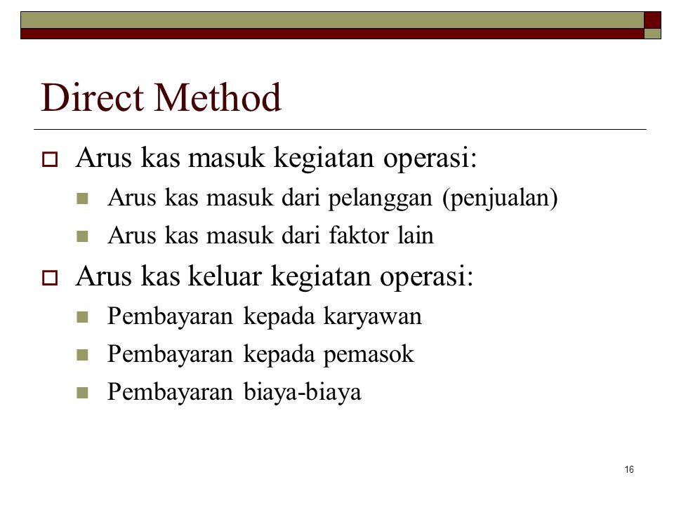 Direct Method Arus kas masuk kegiatan operasi: