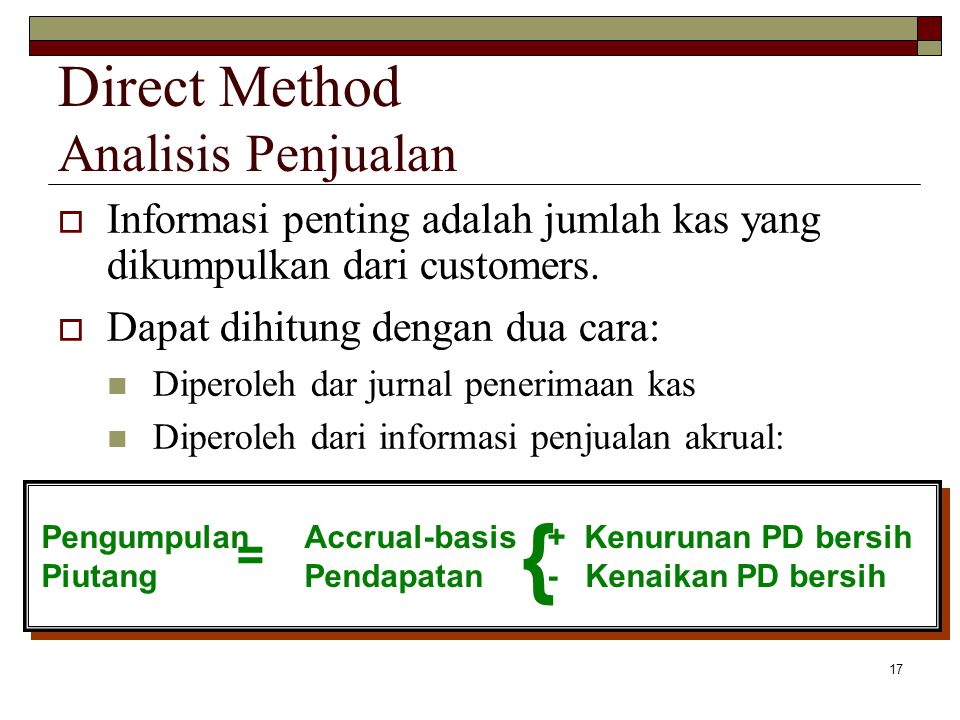 Direct Method Analisis Penjualan