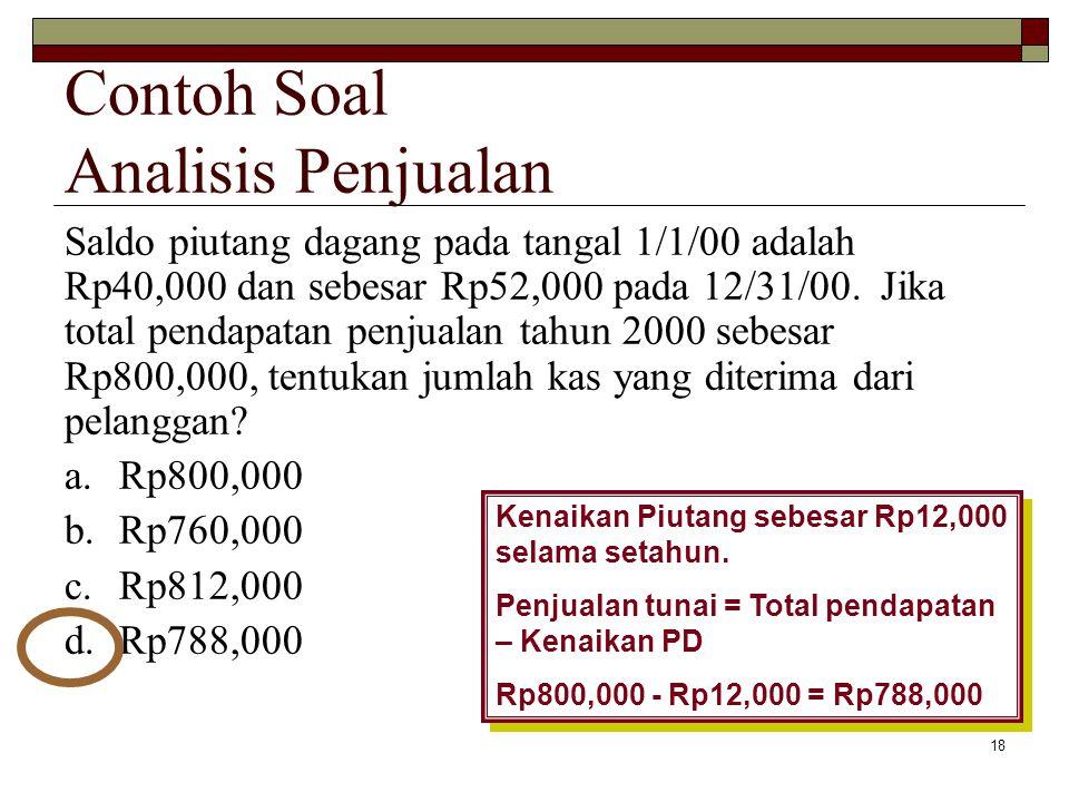 Contoh Soal Analisis Penjualan