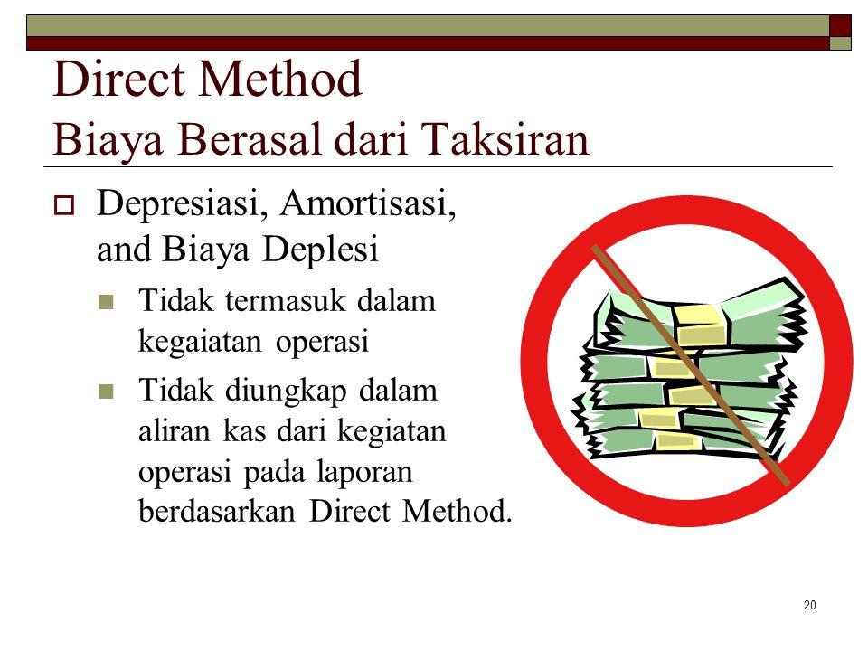 Direct Method Biaya Berasal dari Taksiran