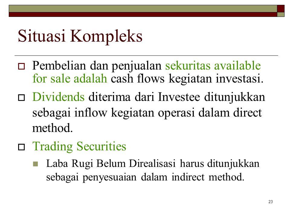 Situasi Kompleks Pembelian dan penjualan sekuritas available for sale adalah cash flows kegiatan investasi.