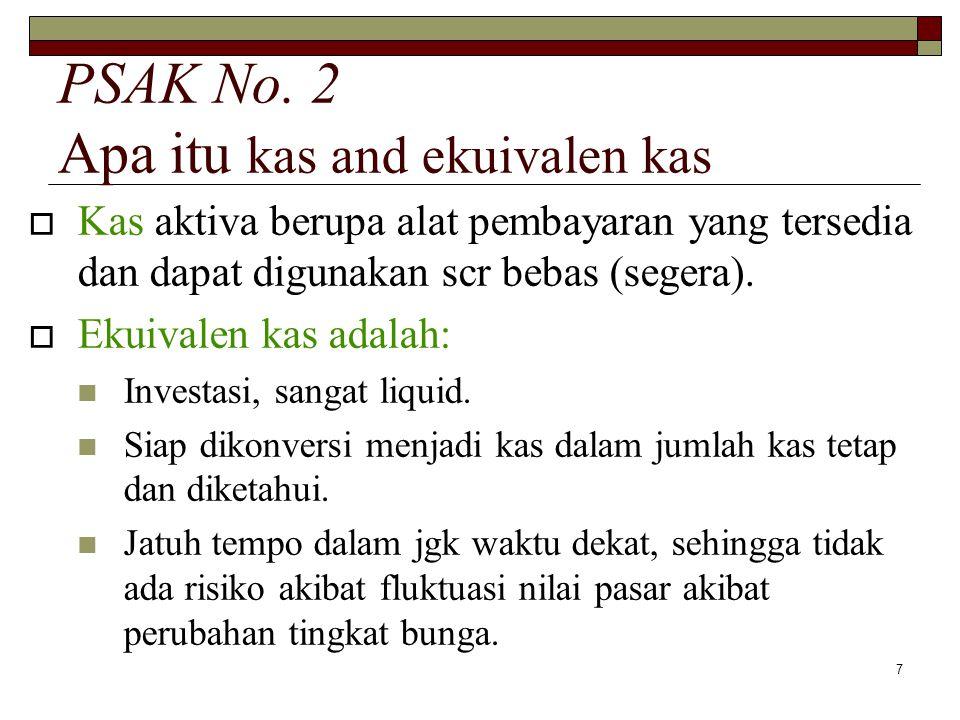 PSAK No. 2 Apa itu kas and ekuivalen kas