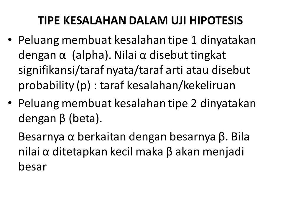TIPE KESALAHAN DALAM UJI HIPOTESIS