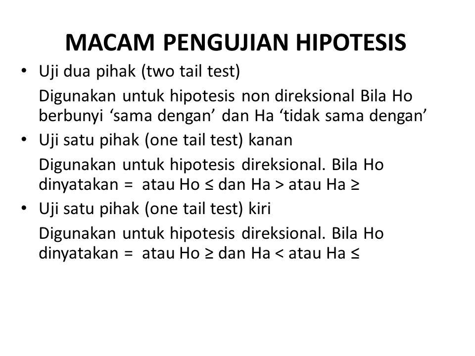 MACAM PENGUJIAN HIPOTESIS