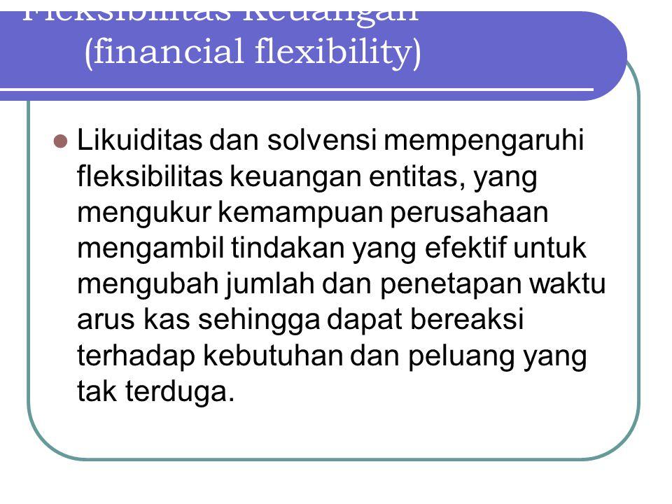 Fleksibilitas Keuangan (financial flexibility)