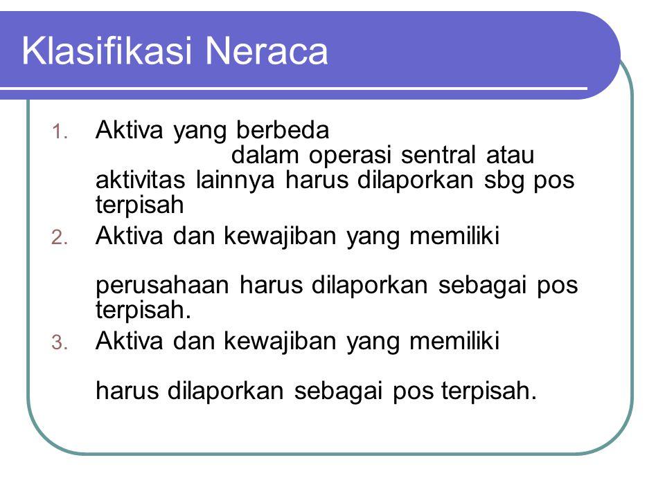 Klasifikasi Neraca