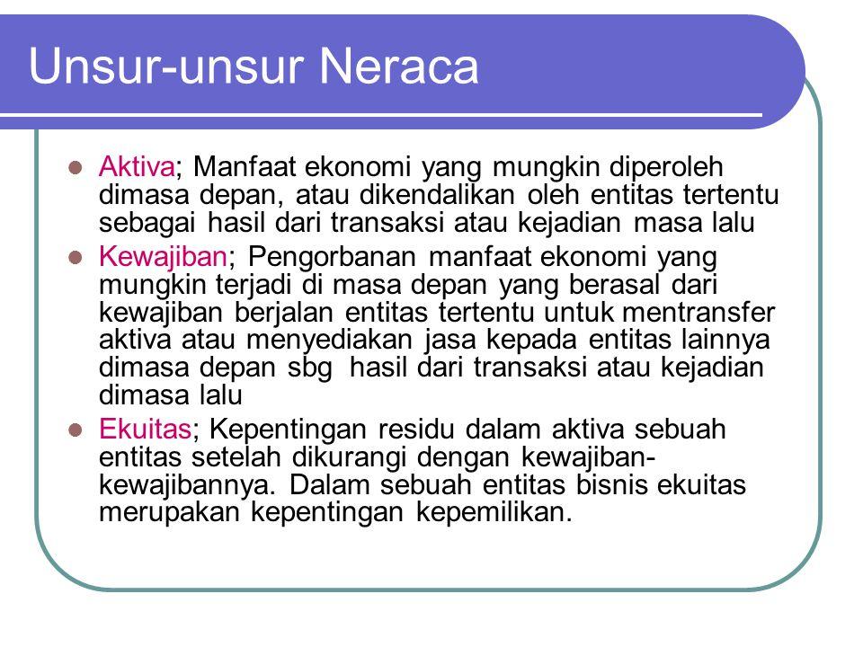 Unsur-unsur Neraca