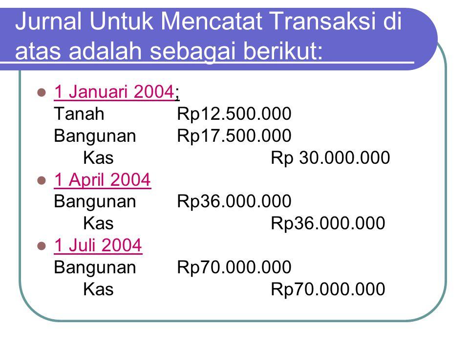 Jurnal Untuk Mencatat Transaksi di atas adalah sebagai berikut: