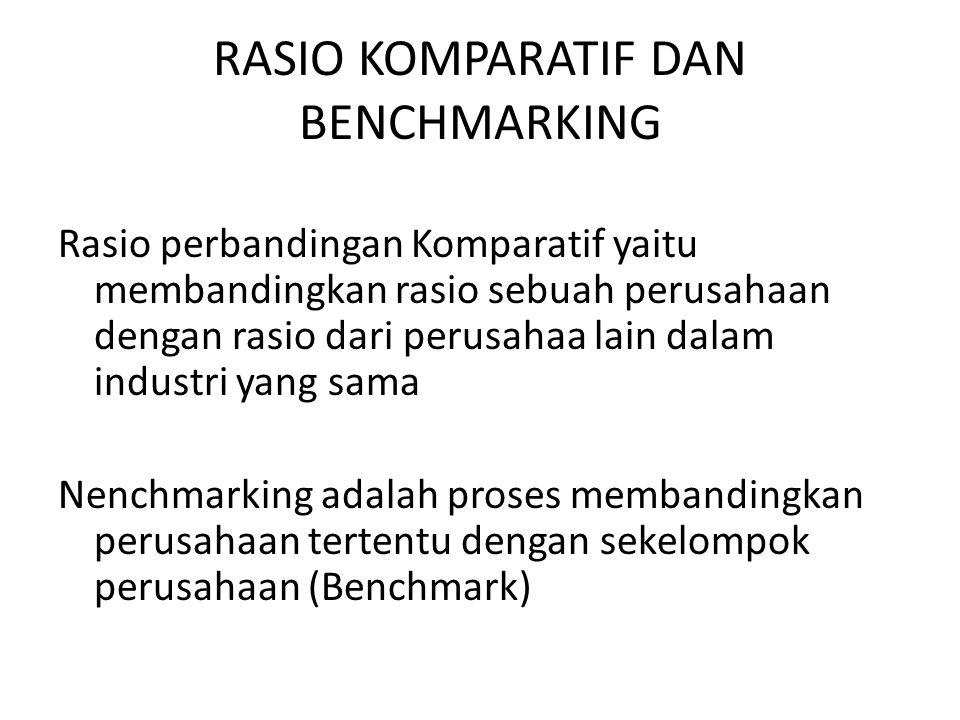 RASIO KOMPARATIF DAN BENCHMARKING