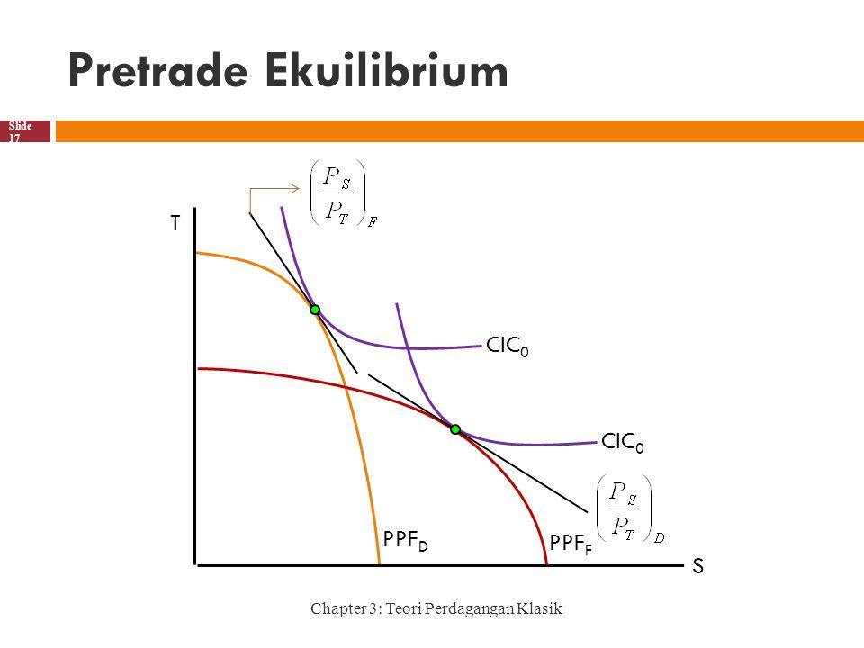 Pretrade Ekuilibrium T CIC0 PPFD PPFF S