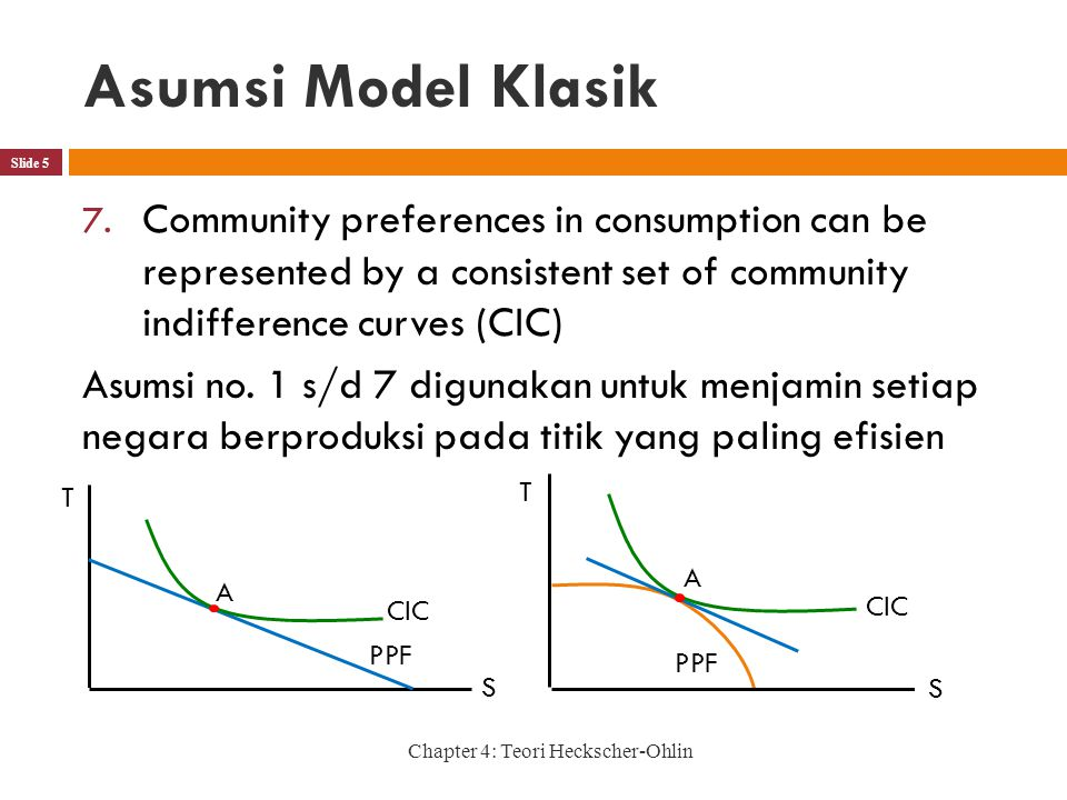Asumsi Model Klasik Community preferences in consumption can be represented by a consistent set of community indifference curves (CIC)