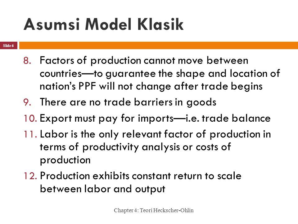 Asumsi Model Klasik