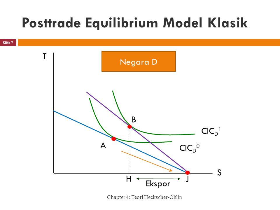 Posttrade Equilibrium Model Klasik