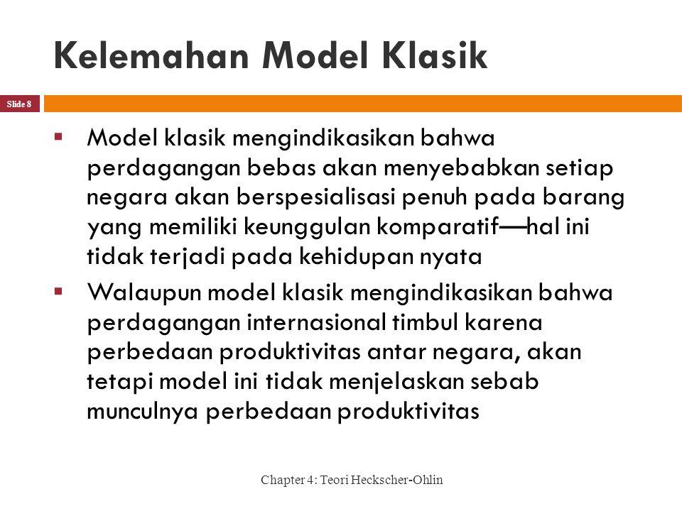 Kelemahan Model Klasik