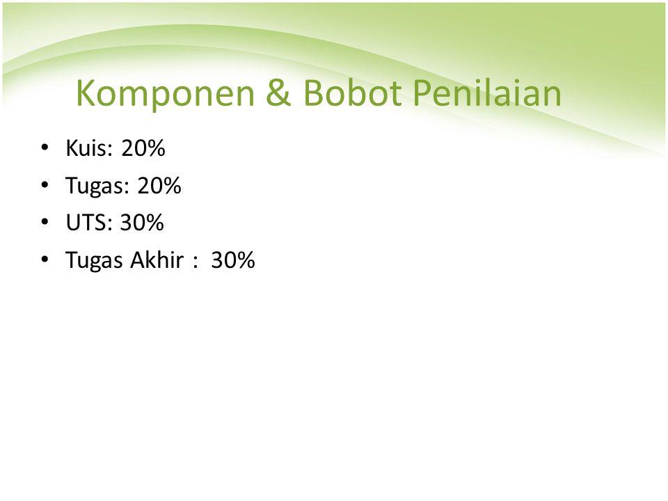 Komponen & Bobot Penilaian