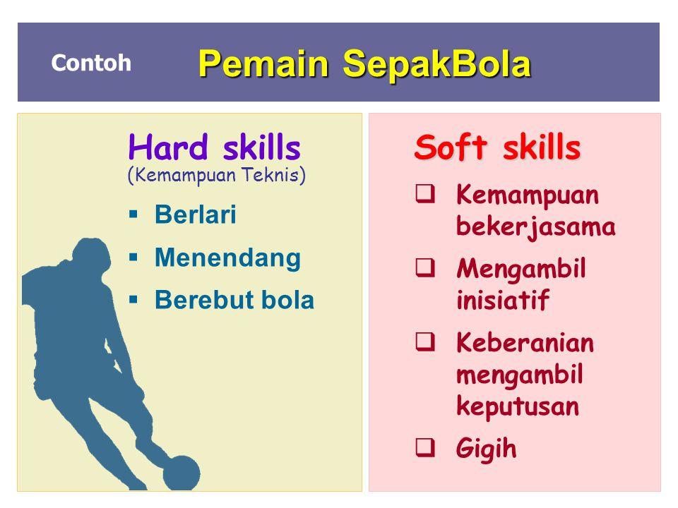Pemain SepakBola Soft skills Hard skills (Kemampuan Teknis)