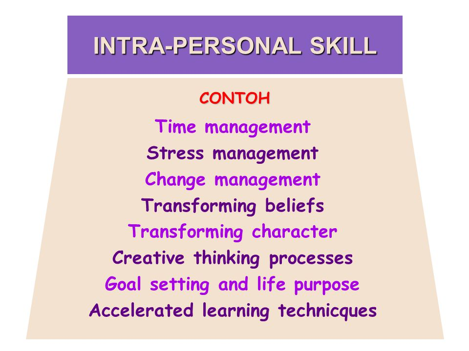 INTRA-PERSONAL SKILL Time management Stress management