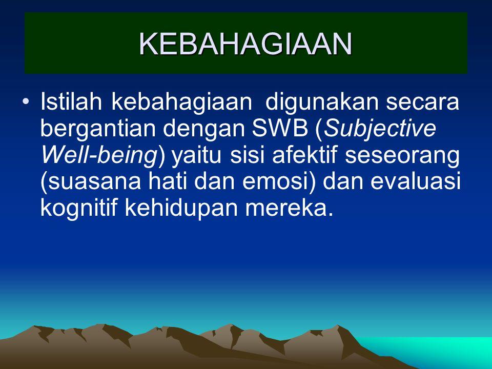 KEBAHAGIAAN