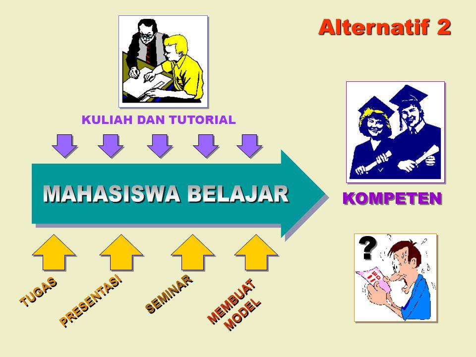 MAHASISWA BELAJAR Alternatif 2 KOMPETEN SEMINAR KULIAH DAN TUTORIAL