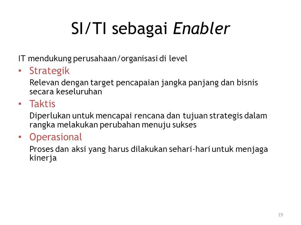 SI/TI sebagai Enabler Strategik Taktis Operasional